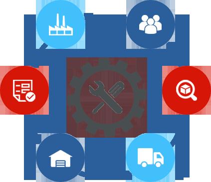 supplychain process